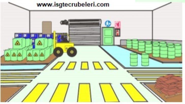 Depolama, Taşıma ve İstifleme İşlerinde İş Güvenliğinin Önemi